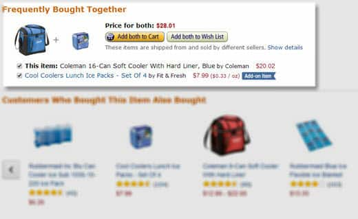 Amazon Bought Together