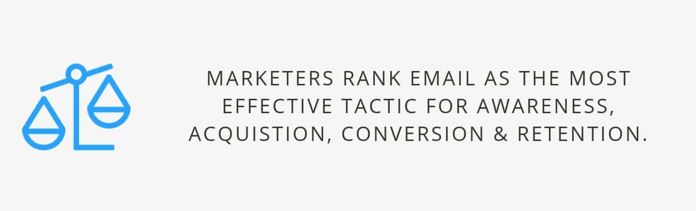 Business Strategy Email Marketing