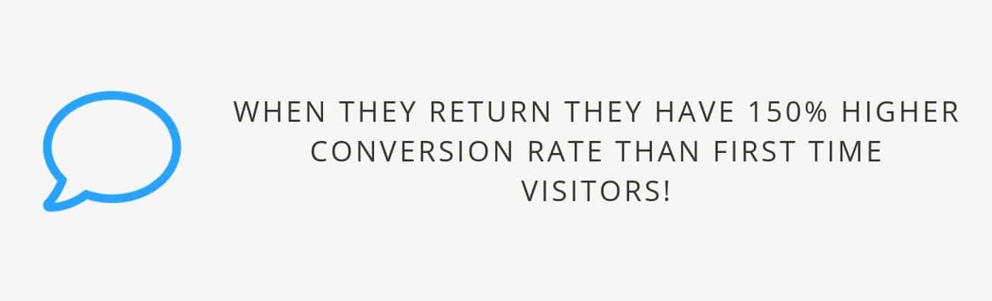returned visitors have higher conversion