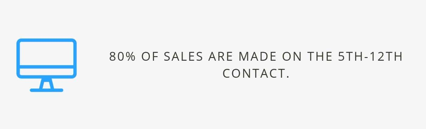 sales made on the 5th contact